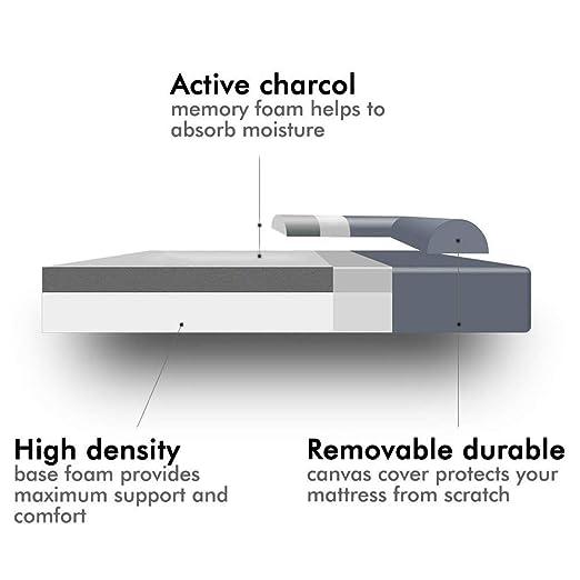 Amazon.com: LOAOL - Colchón ortopédico para cama de mascotas ...