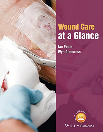 Wound Care at a Glance Pdf