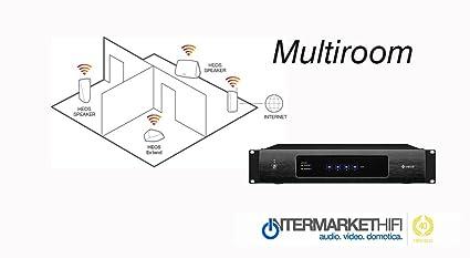 Denon | Heos Drive Amplificadores finali multicanal Serie Heos Final de potencia multicanal para aplicaciones CI