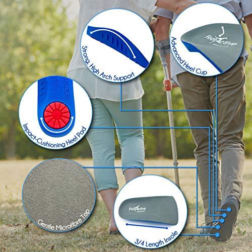 Los Plantar Espolones Talón Footactive Longitud Para Fascitis Arcos Caídos La 3 Del 4 Dolor Plantillas Médicos Tratamiento Y El qqfBZPSwx
