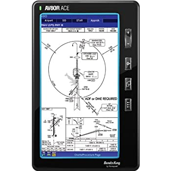 Image of Aviation GPS Bendix King 066-01209-0008 AV8OR ACE System with only Atlantic Aero Only