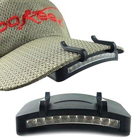 LED Headlamp Cap Clip Light Hat Headlight Battery Powered Night Lamp Outdoor
