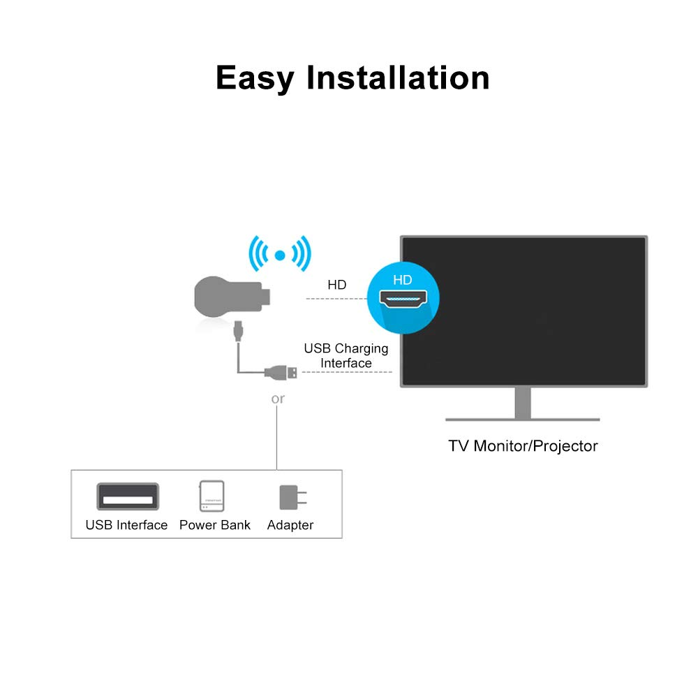 Festnight Miracol E5M Display Wireless Ricevitore WiFi Display Dongle per HDTV 2.4G WiFi 1080P DLNA Airplay Mirroring Compatibile con iOS//Android//Windows//Mac