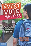 Every Vote Matters: The Power of Your Voice, from Student Elections to the Supreme Court (Teens & the Law)