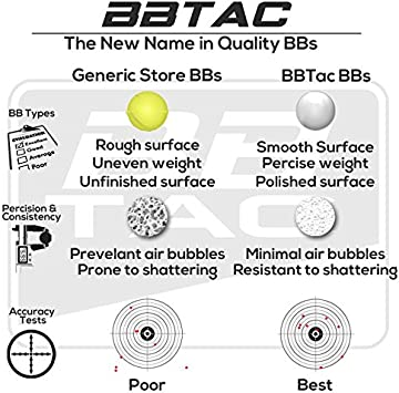 BBTac 1000 Bag .12g 6mm BBS for Airsoft Guns for sale online