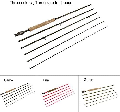 Aventik Z Fly Fishing rods Best Value 6 Pieces Travel Rods 8 9 LW4 5, 9 1 LW5 6, 10 3 LW2 3, Three Fashion Colors, Fast Action, Light Weight, Super Compact Fly Rod
