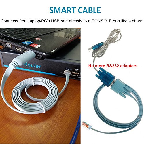 new USB Console Cable USB to RJ45 Cable Essential Accesory of Cisco