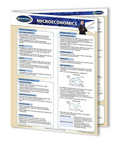 Microeconomics Guide - Economics - Business Quick Reference Guide by Permacharts