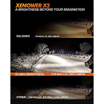 SEALIGHT Xenower X2 H11/H8/H9 LED Headlight Bulbs 2020, H11 LED Bulb with 300% Brightness, Plug-and-Play, 6000K Bright White Low Beam, 50,000+ Hour Lifespan: Automotive
