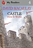 Castle: How It Works (My Readers)