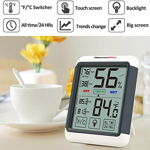 ThermoPro Hygrometer Thermometer Indoor Humidity Monitor