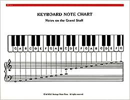 piano note chart - Monza berglauf-verband com