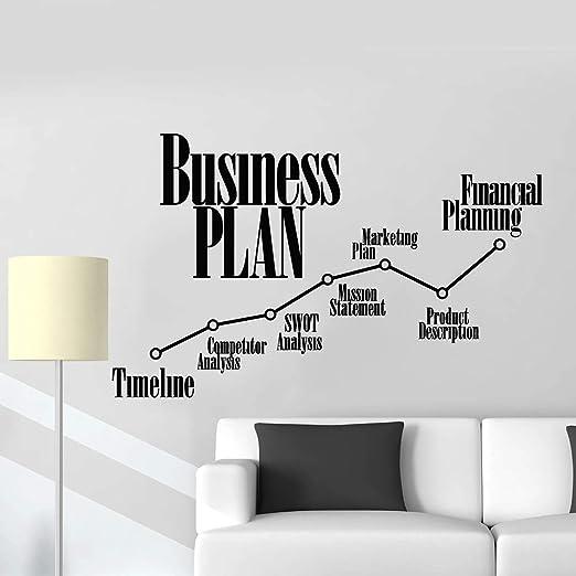 BFMBCH Plan de negocios Línea de tiempo Etiqueta de pared ...