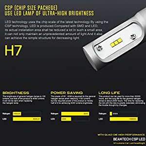 BEAMTECH H7 LED Headlight Bulb, 50W 6500K 8000Lumens Extremely Brigh CSP Chips Conversion Kit