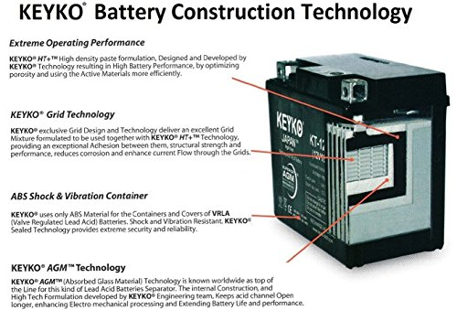 12V 10Ah / REAL 10.5 Amp Deep Cycle - 6 Pack -Battery AGM / SLA Designed for Wheelchairs Scooters & Mobility - Genuine KEYKO - F2 Terminal by KEYKO (Image #4)