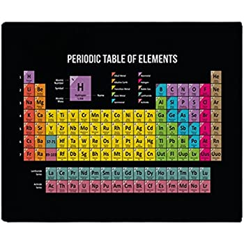 Amazon periodic table of chemical elements fleece blanket 58x cafepress periodic table of elements soft fleece throw blanket 50x60 urtaz Image collections