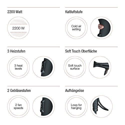 Beurer HC 30 - Secador de pelo, 2.200 W, color negro: Amazon.es: Salud y cuidado personal