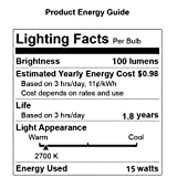 Scentsy Bulb, 15 Pack Light Bulbs for Plug-in