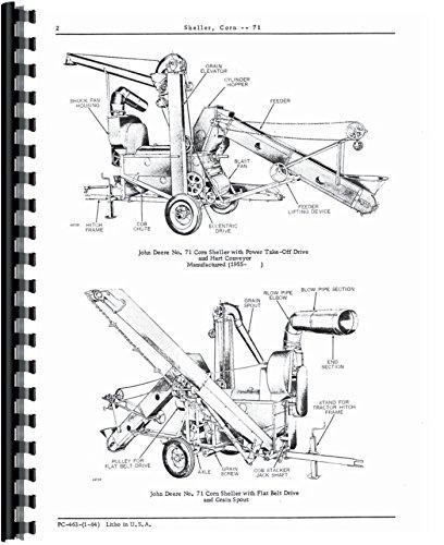 John Deere 71 Corn Sheller Parts Manual