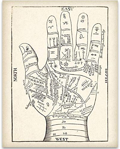 Palmistry Woodcut Art Print - 11x14 Unframed Art Print - Great Gift Under $15 for Fans of the Occult, Supernatural and Astrology]()