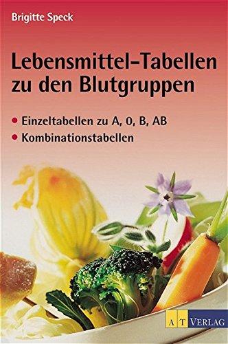 Lebensmitteltabellen Zu Den Blutgruppen  Einzeltabellen Zu O A B AB Kombinationstabellen
