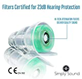 Reusable Noise Reduction Earplugs SNR 23dB- Hearing