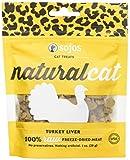 Sojos 557114 Natural Cat Turkey Liver Treat, 1 Oz Review