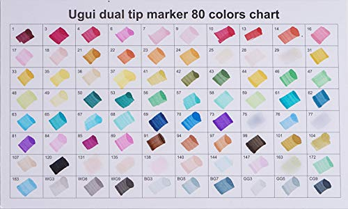 Ugui 80 Colors Marker Set Manga Pens Set Double Tip Graffiti Pens for Student Art Artist Design School Drawing Art Supplies by Tianhao (Image #1)