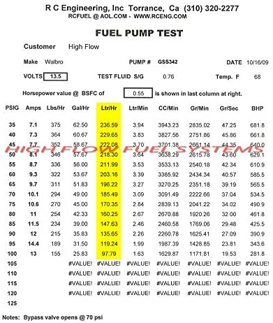 1995-2007 HFP-342-954 Quantum 255LPH Intank Fuel Pump Replacement for Nissan Sentra 1.6L 1.8L 2.0L 2.5L