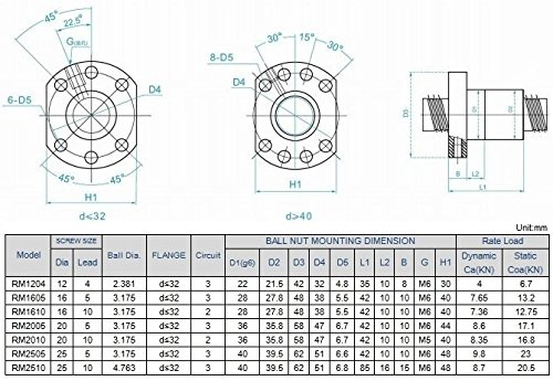 Joomen CNC RM2505-600mm Anti Backlash end machined ballscrew