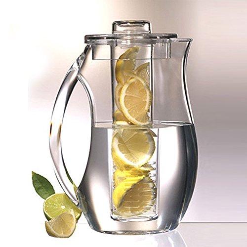 NEXGADGET interchangeable refreshing homemade beverages