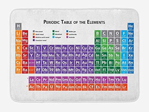 Weeosazg School Bath Mat, Periodic Table of Elements