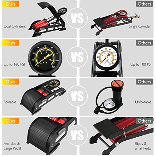 Audew Dual-Cylinder Foot Pump, Portable Floor Pump with Accurate Pressure Gauge & Smart Valves, 160PSI Air Pump for Bicycles, Motorcycles, Cars, Balls and Other Inflatables by Audew (Image #5)