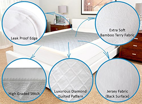 Incontinence Bed Pad Waterproof Mattress Sheet Protector Machine Washable (52'' X 34'') Highly Absorbent Bed Wetting Cover | Extra Soft Bamboo Sleeping Comfort | Kids and Adults by Seffer (Image #4)