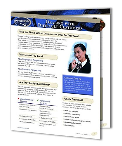Dealing With Difficult Customers - Productivity Quick Reference Guide by - Conflict Posters Resolution