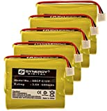 Synergy Digital Cordless Phone Batteries - Replacement for Philips SJB4152 Cordless Phone Battery (Set of 5)