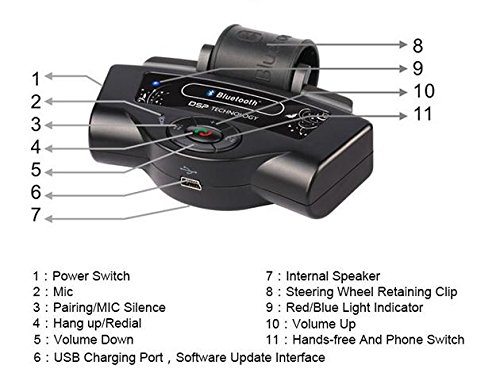 OWIKAR Steering Wheel Bluetooth Handsfree Car Kit, A2DP Wireless in-car Handsfree Speakerphone Speakerphone for iPhone SE 6S 6S Plus Samsung Galaxy S7 S7 Edge S6 Edge Plus Note 5 4 & More