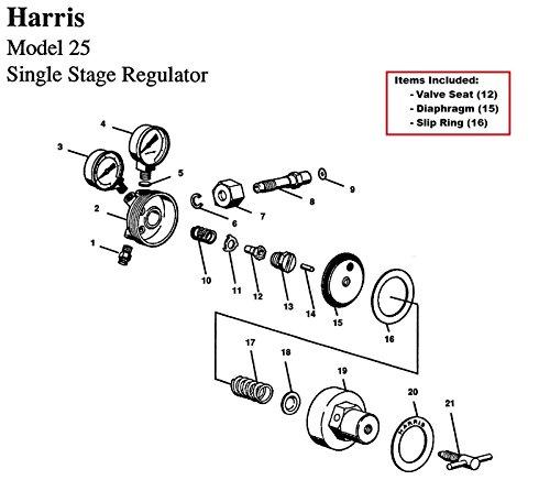 Regulator Rebuild/Repair Parts Kit w/ Diaphagm (Harris Regulator)
