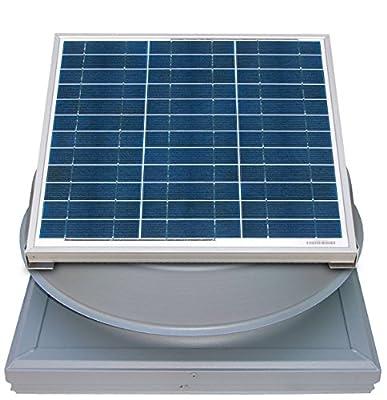 36 Watt Curb Mount Solar Attic Fan by Natural Light