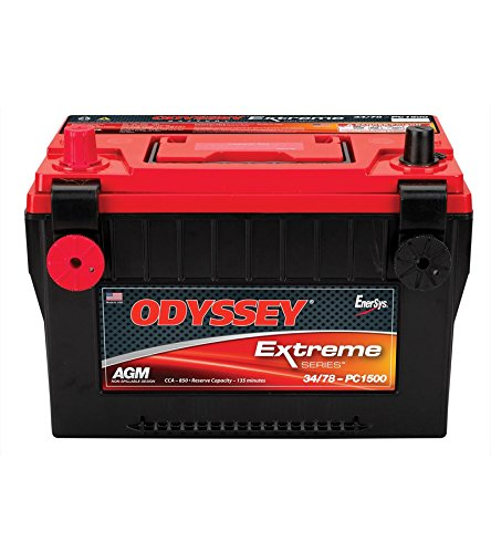 Odyssey Extreme (Editor's Choice)
