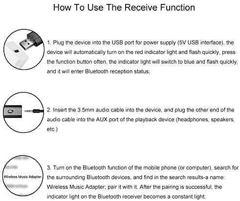 Kopfh/örer und Lautsprecher Mini Drahtlos Bluetooth Transmitter Receiver Adapter USB-Aufladung Eingebautes Mikrophon f/ür Auto Zuhause Rpanle Bluetooth 5.0 Sender Empf/änger Klinke 3.5