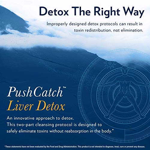 Quicksilver Scientific Push Catch LiverDetox Protocol - 2 Piece Kit with Ultra Binder + Liver Cleanse Botanicals (Push/Catch) by Quicksilver Scientific (Image #1)