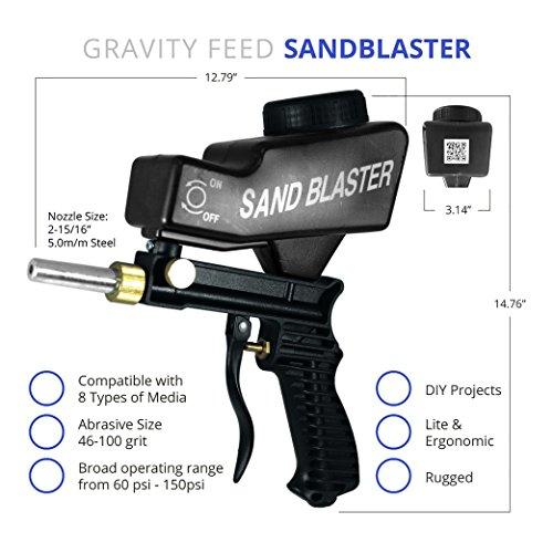 Review Sandblaster Portable Speed Blaster,