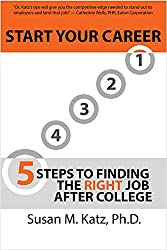 Start Your Career: 5 Steps to Finding the Right Job after College