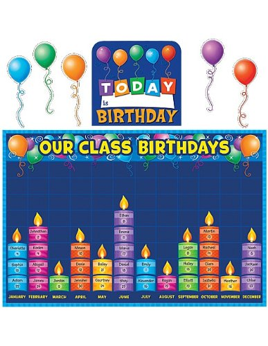 Amazon Teacher Created Resources 5335 Birthday Graph Bulletin Board Themed Classroom Displays And Decoration Office Products