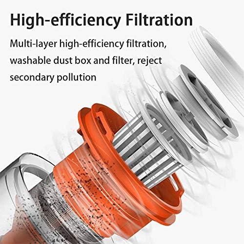 ROYWY 3 en 1 Aspirateur Balai Sans Fil, 15000Pa/6000Pa Aspirateur Puissant, Autonomie 10-35 min, 2500mAh Batterie, Silencieux et Ultraléger Aspirateur Droit