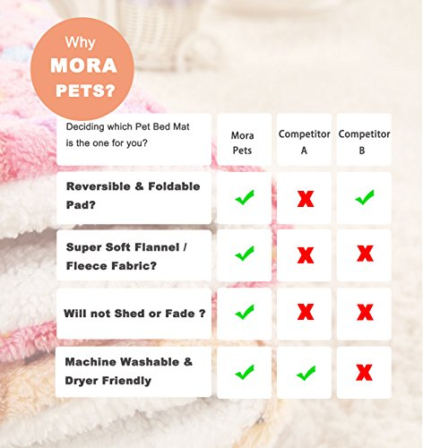Mora Pets Ultra Soft Pet (Dog/Cat) Bed Mat Cute Prints | Reversible Fleece Dog Crate Kennel Pad | Machine Washable Pet Bed Liner (24-inch, Pink) by Mora Pets (Image #3)