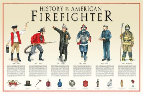 history of american firefighter poster