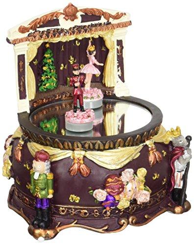 Nutcracker Ballet Music Box (MusicBox Kingdom Nutcracker Ballet Decorative Box)