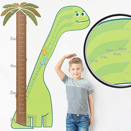 Dinosaur Growth Chart - 5